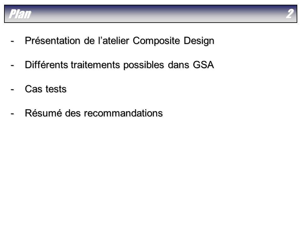 2Plan - Présentation de latelier Composite Design - Différents traitements possibles dans GSA - Cas tests - Résumé des recommandations