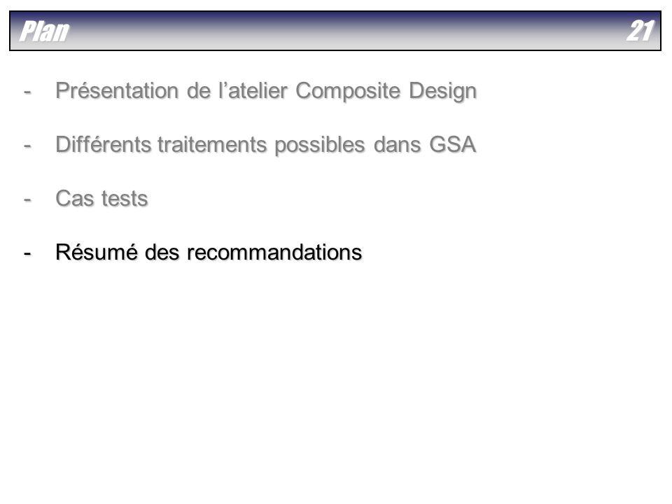 21Plan - Présentation de latelier Composite Design - Différents traitements possibles dans GSA - Cas tests - Résumé des recommandations