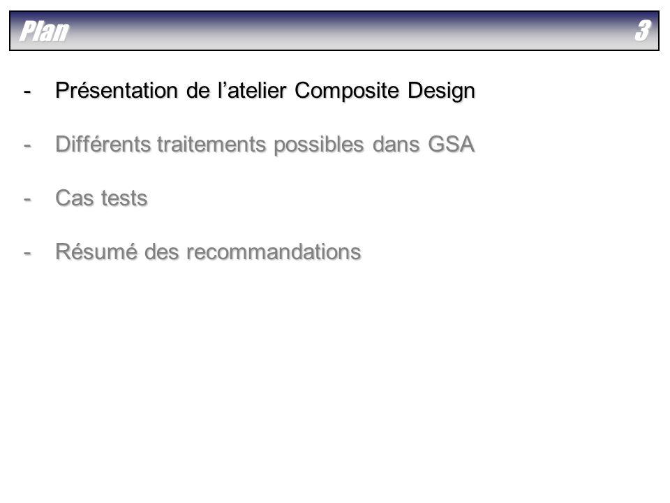 3Plan - Présentation de latelier Composite Design - Différents traitements possibles dans GSA - Cas tests - Résumé des recommandations