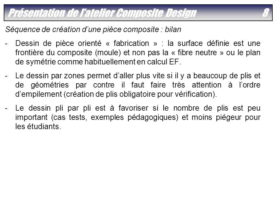 9Plan - Présentation de latelier Composite Design - Différents traitements possibles dans GSA - Cas tests - Résumé des recommandations