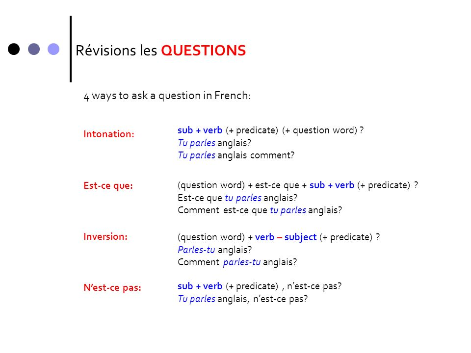 Révisions les QUESTIONS 4 ways to ask a question in French: Intonation: sub + verb (+ predicate) (+ question word) ? Tu parles anglais? Tu parles angl