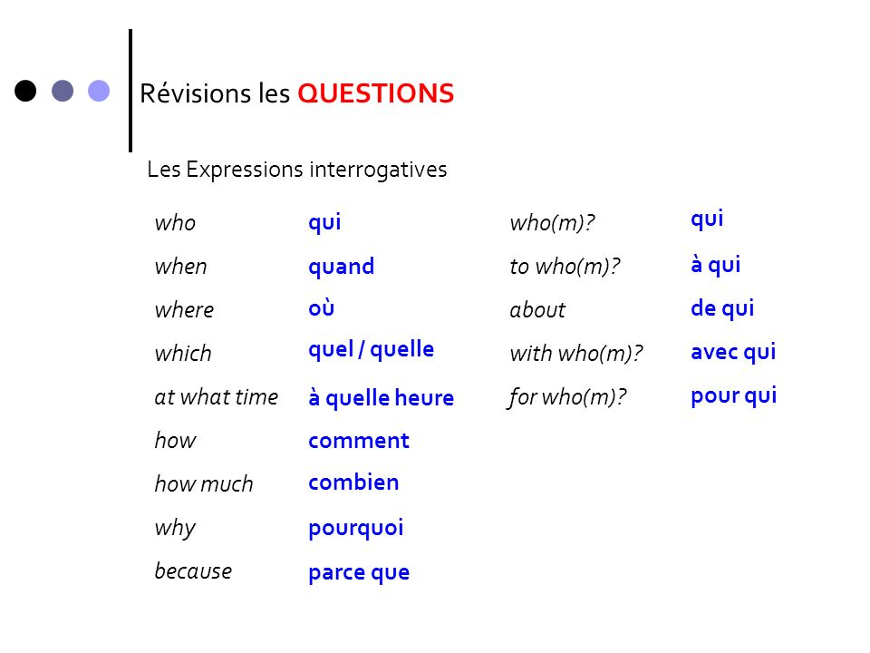 Révisions les QUESTIONS Les Expressions interrogatives who when where which at what time how how much why because who(m)? to who(m)? about with who(m)