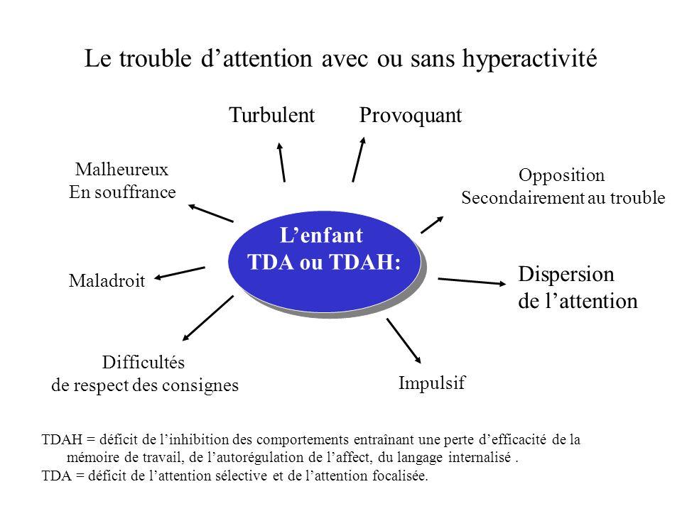 Le trouble dattention avec ou sans hyperactivité Lenfant TDA ou TDAH: Lenfant TDA ou TDAH: Opposition Secondairement au trouble ProvoquantTurbulent Di