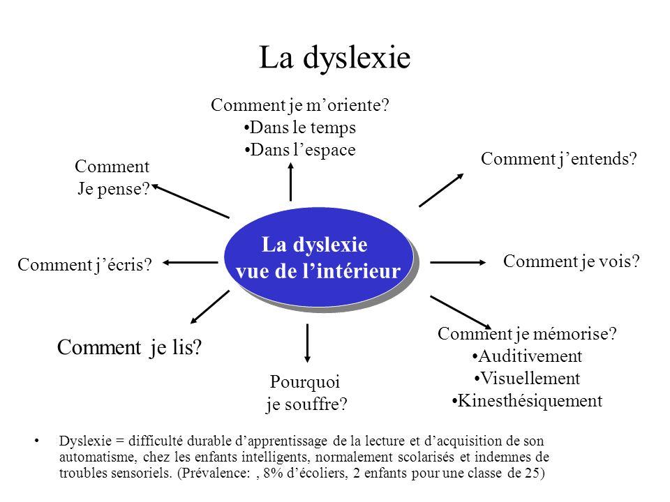 La dyslexie Dyslexie = difficulté durable dapprentissage de la lecture et dacquisition de son automatisme, chez les enfants intelligents, normalement