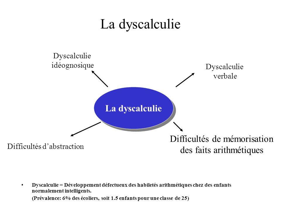 La dyscalculie Dyscalculie = Développement défectueux des habiletés arithmétiques chez des enfants normalement intelligents. (Prévalence: 6% des écoli