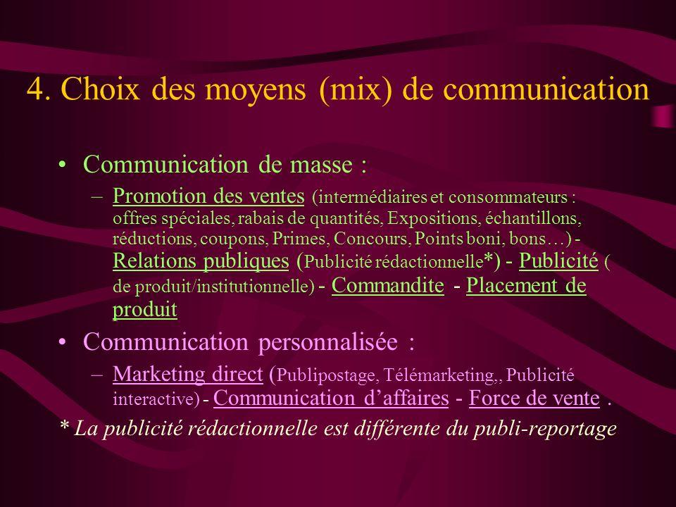 4. Choix des moyens (mix) de communication Communication de masse : –Promotion des ventes (intermédiaires et consommateurs : offres spéciales, rabais