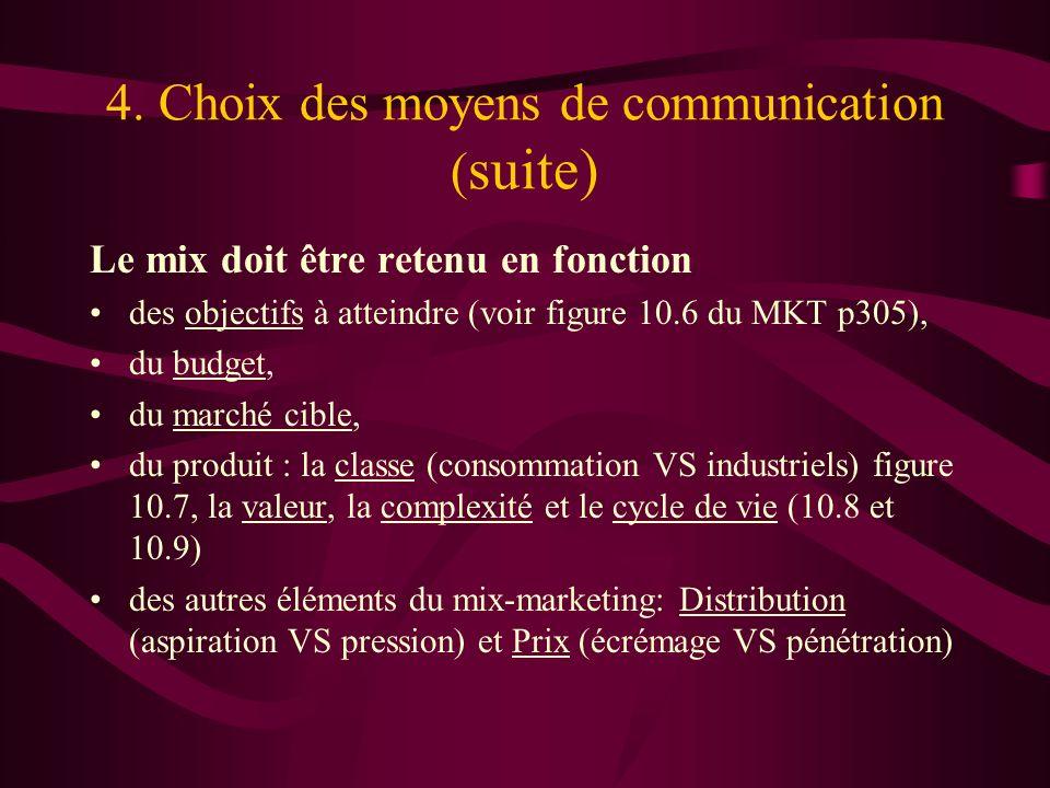4. Choix des moyens de communication ( suite) Le mix doit être retenu en fonction des objectifs à atteindre (voir figure 10.6 du MKT p305), du budget,