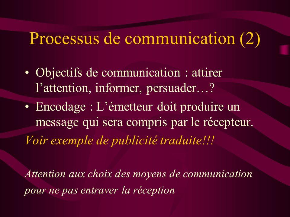 Processus de communication (2) Objectifs de communication : attirer lattention, informer, persuader…? Encodage : Lémetteur doit produire un message qu