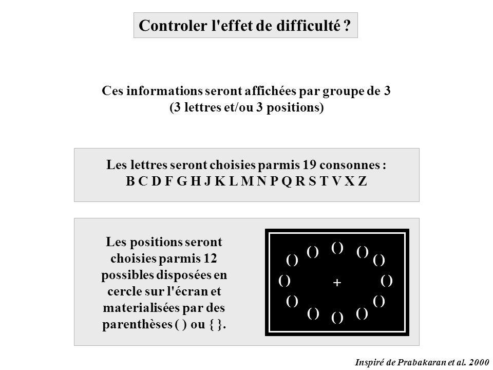 Les lettres seront choisies parmis 19 consonnes : B C D F G H J K L M N P Q R S T V X Z Ces informations seront affichées par groupe de 3 (3 lettres e