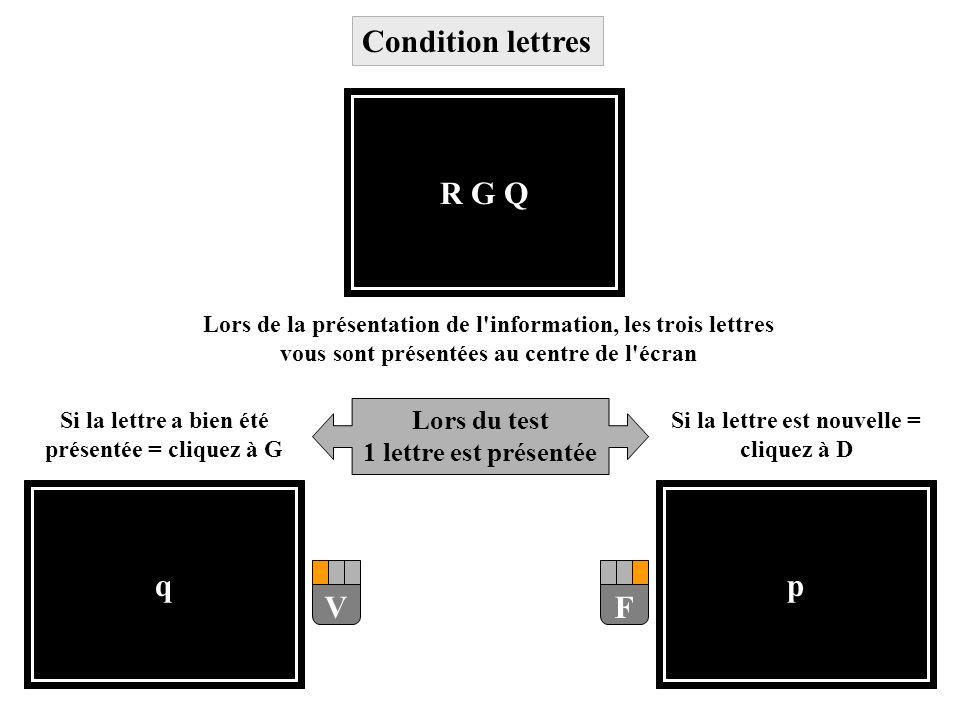 Lors de la présentation de l'information, les trois lettres vous sont présentées au centre de l'écran R G Q Lors du test 1 lettre est présentée q Si l