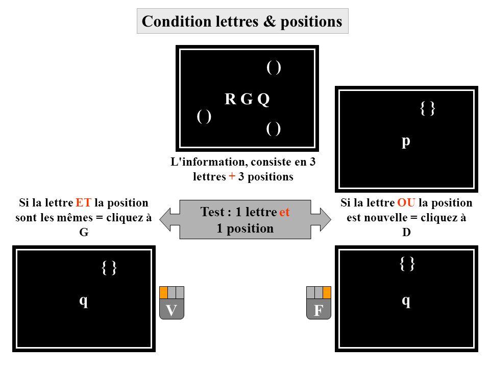 R G Q ( ) L'information, consiste en 3 lettres + 3 positions Test : 1 lettre et 1 position q { } Si la lettre ET la position sont les mêmes = cliquez