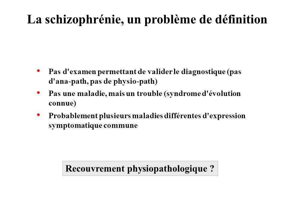 Recouvrement physiopathologique ? La schizophrénie, un problème de définition Pas d'examen permettant de valider le diagnostique (pas d'ana-path, pas