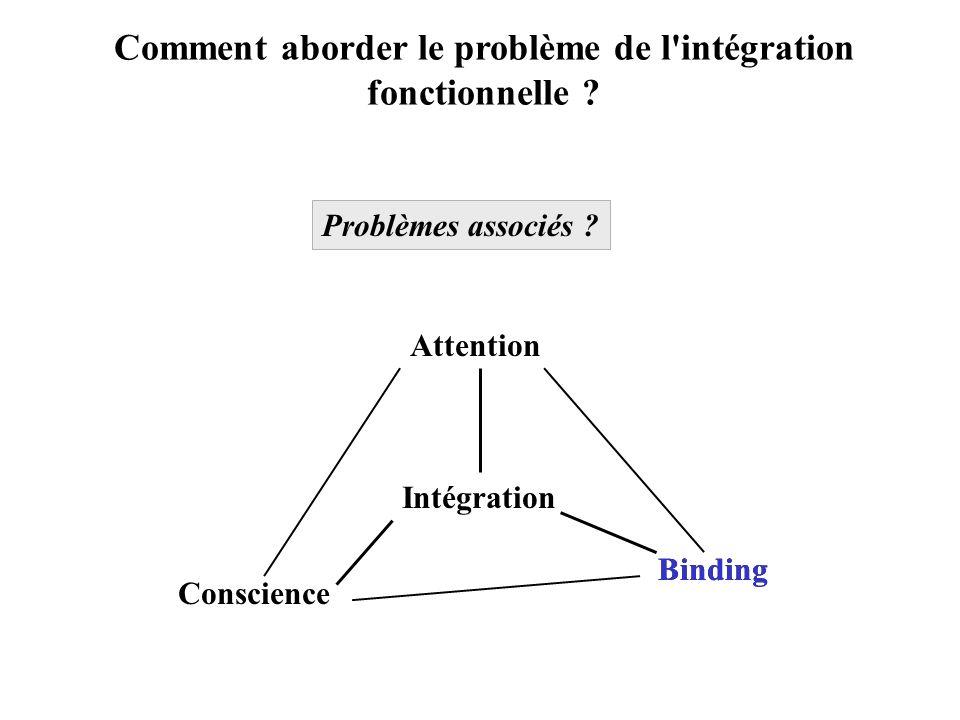 Attention Conscience Binding Intégration Binding Comment aborder le problème de l'intégration fonctionnelle ? Problèmes associés ?