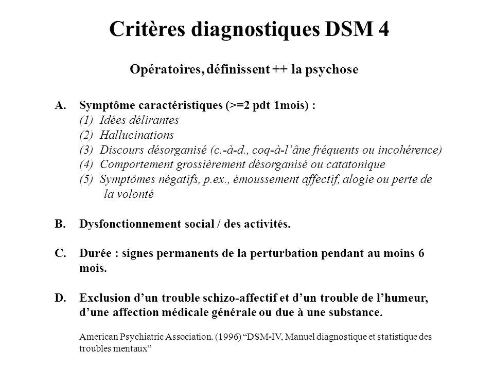 Critères diagnostiques DSM 4 A.Symptôme caractéristiques (>=2 pdt 1mois) : (1) Idées délirantes (2) Hallucinations (3) Discours désorganisé (c.-à-d.,