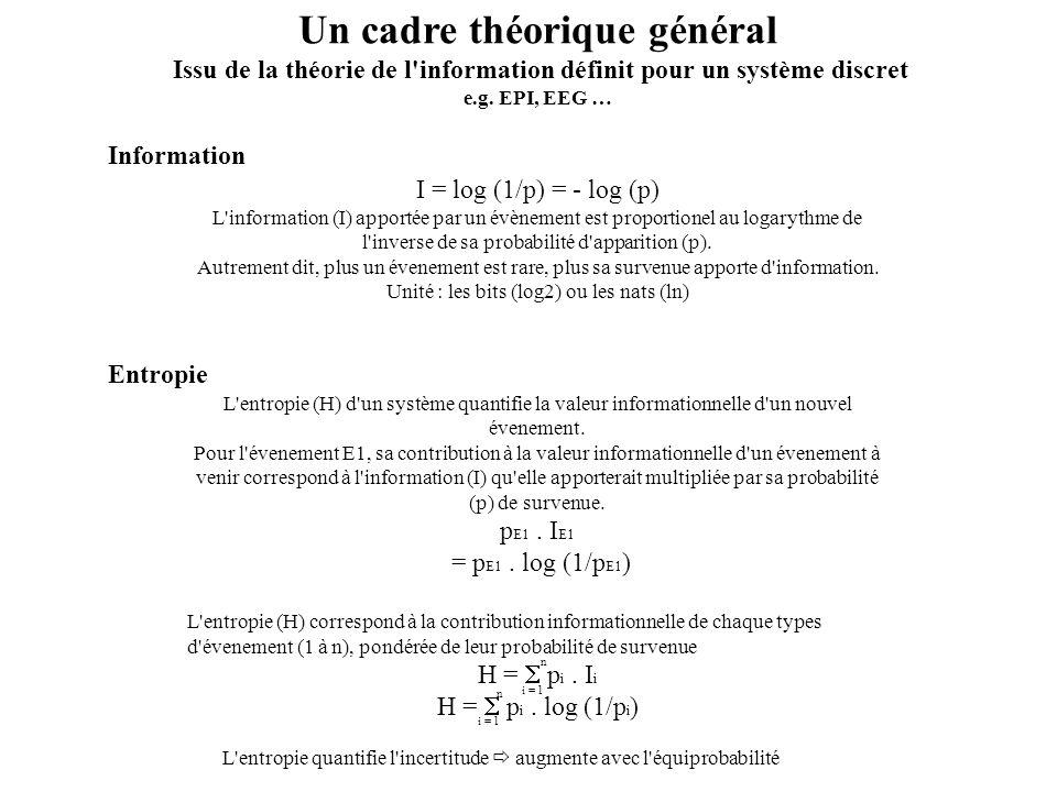 Un cadre théorique général Issu de la théorie de l'information définit pour un système discret e.g. EPI, EEG … I = log (1/p) = - log (p) L'information