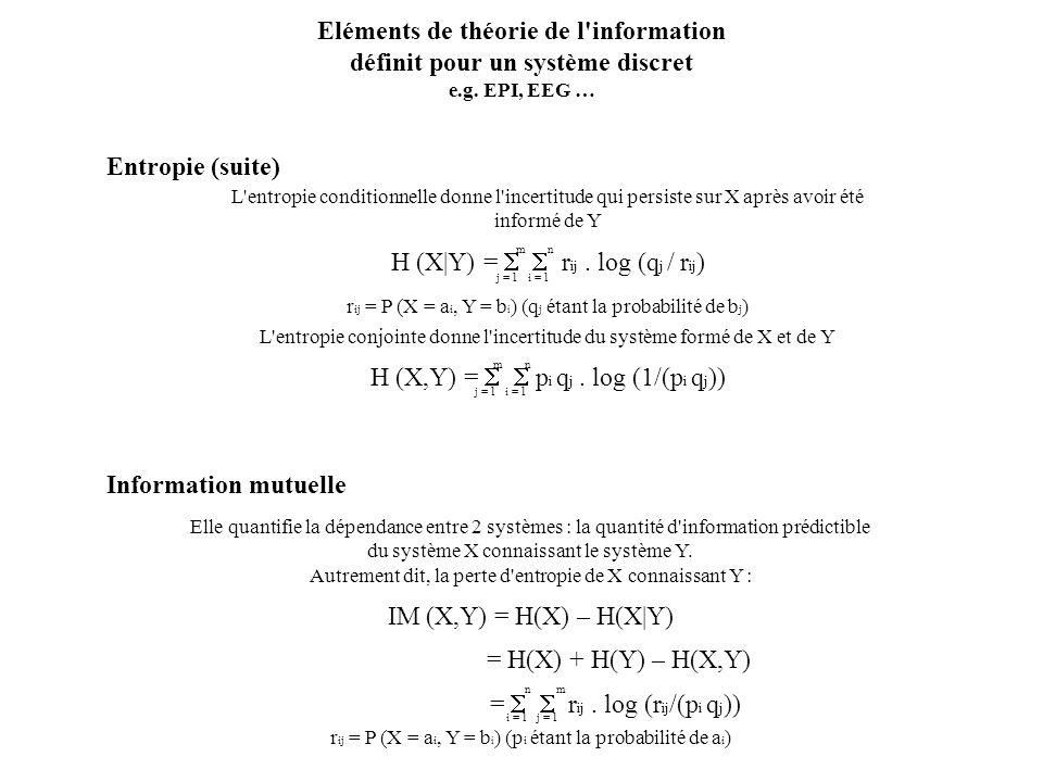 Elle quantifie la dépendance entre 2 systèmes : la quantité d'information prédictible du système X connaissant le système Y. Autrement dit, la perte d
