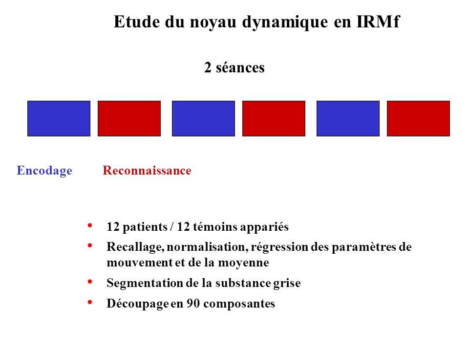 EncodageReconnaissance Etude du noyau dynamique en IRMf 12 patients / 12 témoins appariés Recallage, normalisation, régression des paramètres de mouve