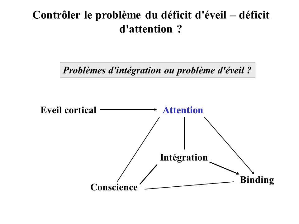 Attention Conscience Binding Intégration Contrôler le problème du déficit d'éveil – déficit d'attention ? Problèmes d'intégration ou problème d'éveil