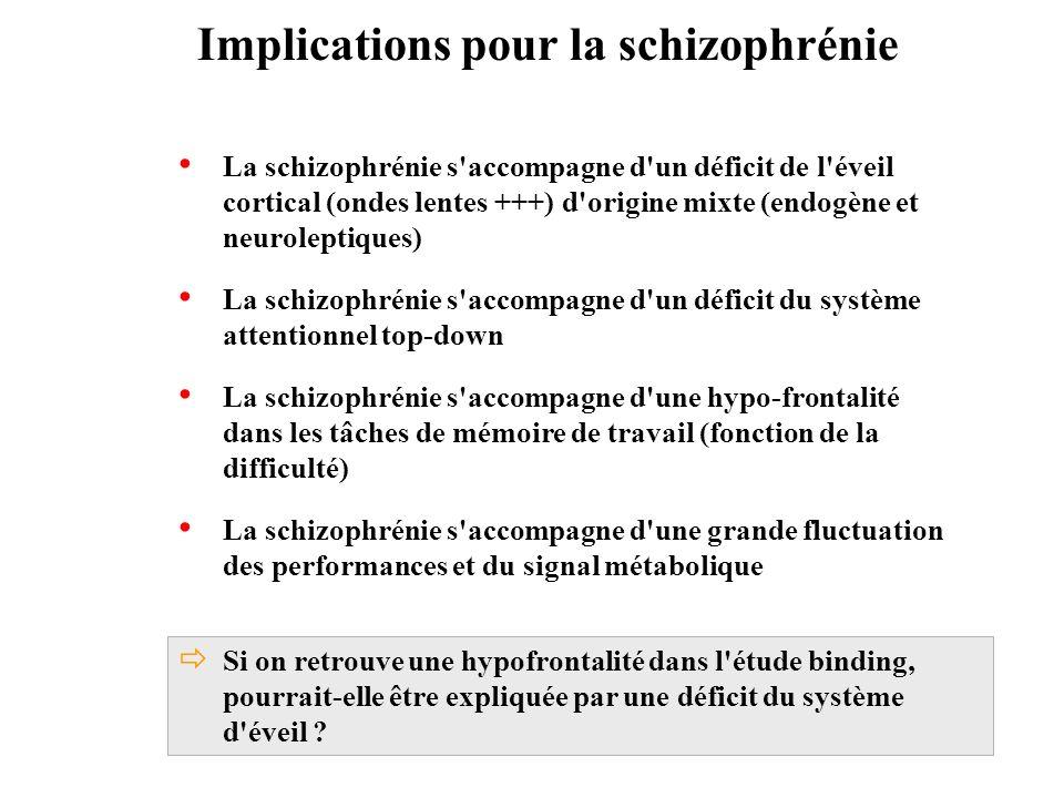 Implications pour la schizophrénie La schizophrénie s'accompagne d'un déficit du système attentionnel top-down Si on retrouve une hypofrontalité dans