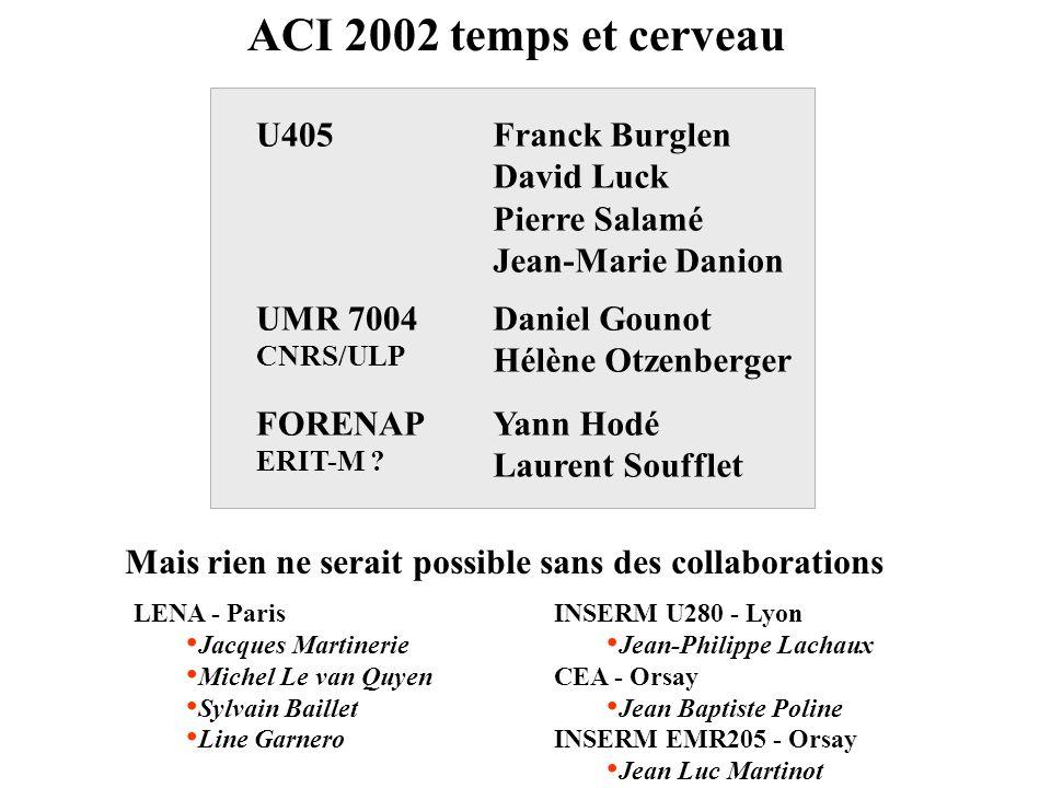 Franck Burglen David Luck Pierre Salamé Jean-Marie Danion Daniel Gounot Hélène Otzenberger Yann Hodé Laurent Soufflet U405 UMR 7004 CNRS/ULP FORENAP E