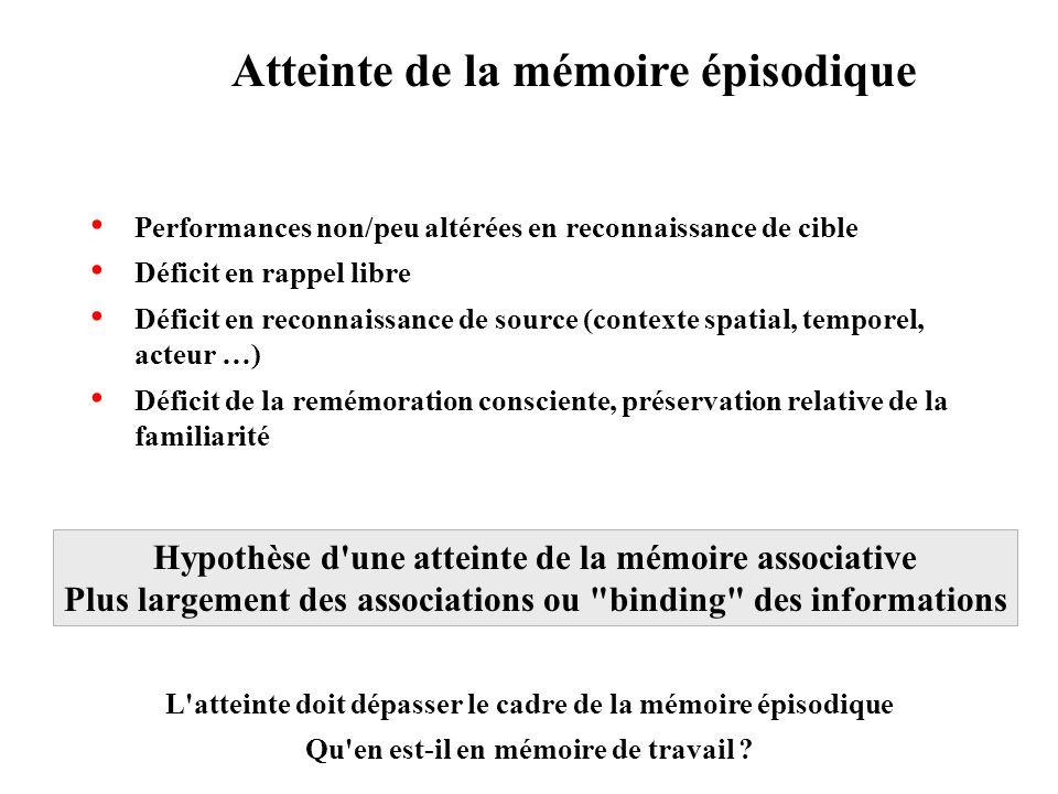 Atteinte de la mémoire épisodique Performances non/peu altérées en reconnaissance de cible Déficit en rappel libre Déficit en reconnaissance de source