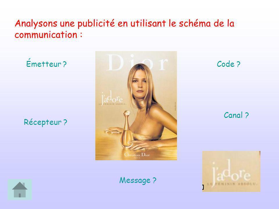 Analysons une publicité en utilisant le schéma de la communication : Émetteur ? Récepteur ? Code ? Canal ? Message ?