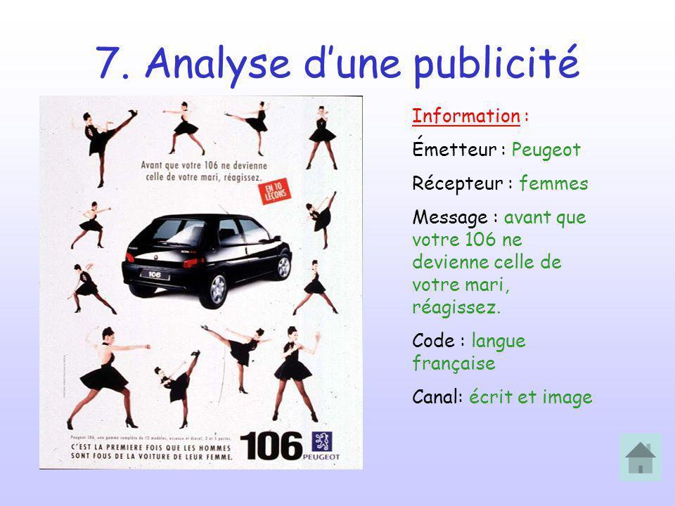 7. Analyse dune publicité Information : Émetteur : Peugeot Récepteur : femmes Message : avant que votre 106 ne devienne celle de votre mari, réagissez