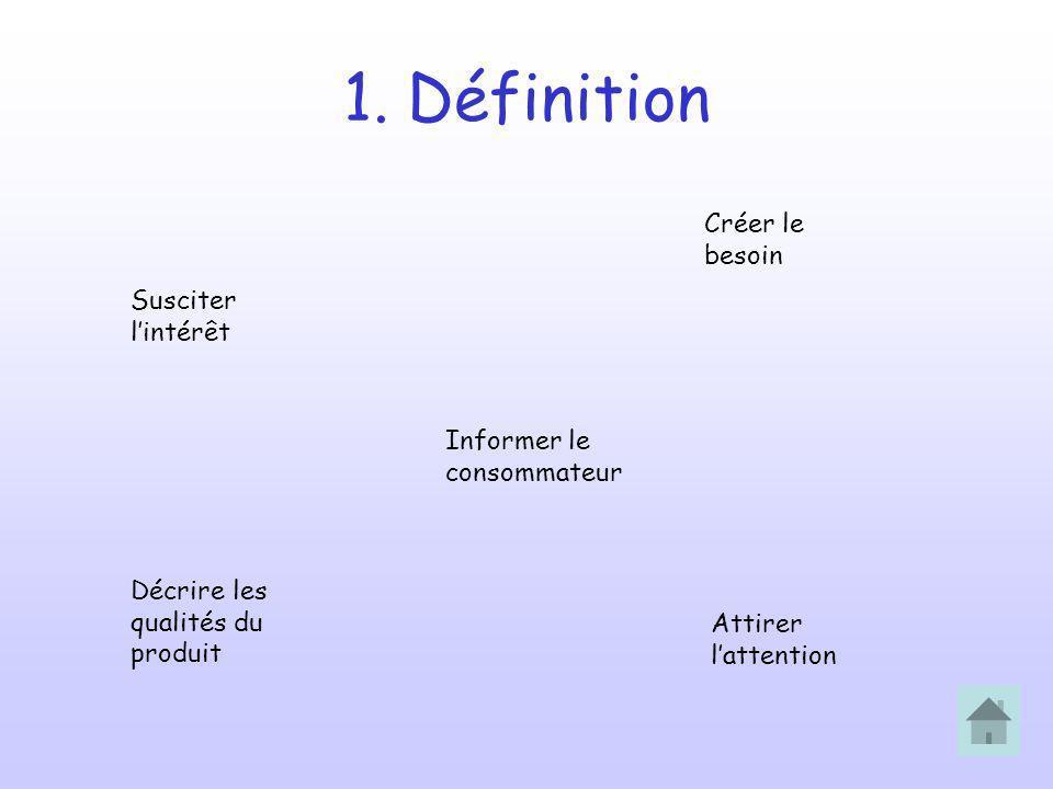 1. Définition Susciter lintérêt Informer le consommateur Décrire les qualités du produit Attirer lattention Créer le besoin