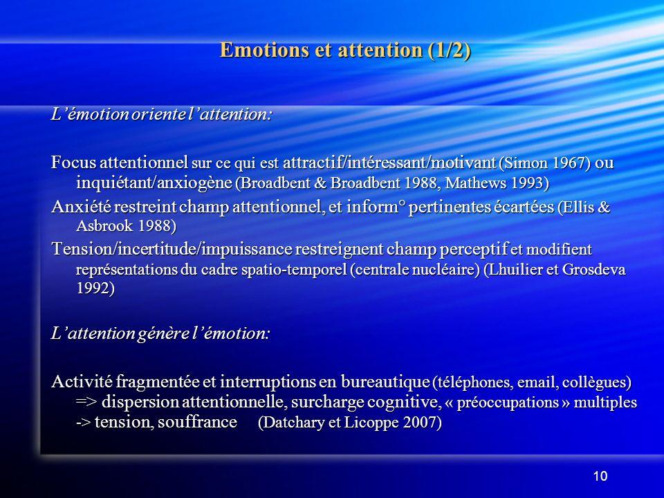 10 Emotions et attention (1/2) Lémotion oriente lattention: Focus attentionnel sur ce qui est attractif/intéressant/motivant (Simon 1967) ou inquiétant/anxiogène (Broadbent & Broadbent 1988, Mathews 1993) Anxiété restreint champ attentionnel, et inform° pertinentes écartées (Ellis & Asbrook 1988) Tension/incertitude/impuissance restreignent champ perceptif et modifient représentations du cadre spatio-temporel (centrale nucléaire) (Lhuilier et Grosdeva 1992) Lattention génère lémotion: Activité fragmentée et interruptions en bureautique (téléphones, email, collègues) => dispersion attentionnelle, surcharge cognitive, « préoccupations » multiples -> tension, souffrance (Datchary et Licoppe 2007)