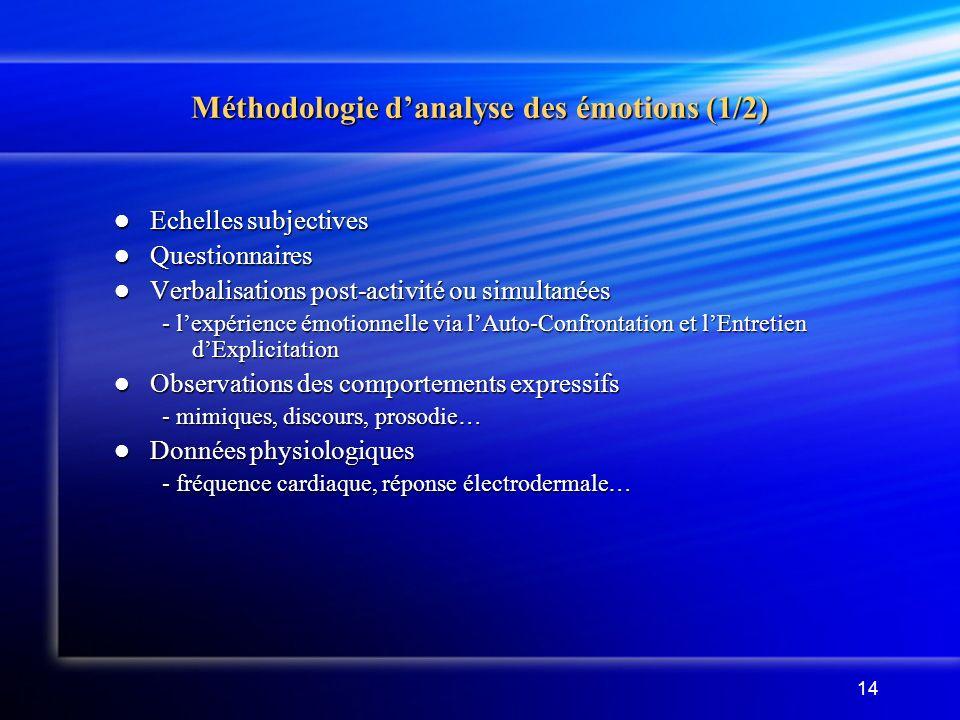 14 Méthodologie danalyse des émotions (1/2) Echelles subjectives Echelles subjectives Questionnaires Questionnaires Verbalisations post-activité ou si