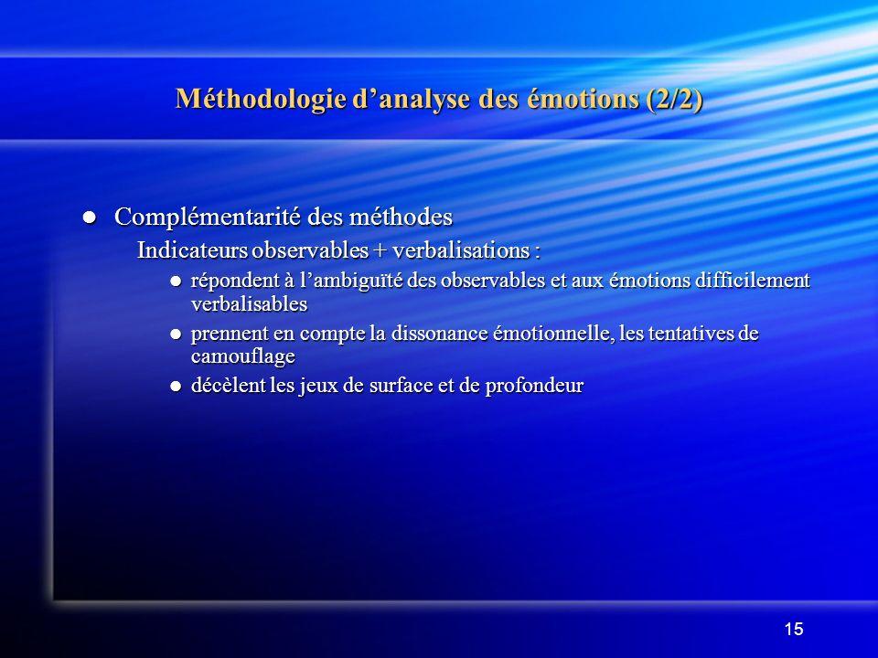 15 Méthodologie danalyse des émotions (2/2) Complémentarité des méthodes Complémentarité des méthodes Indicateurs observables + verbalisations : Indic
