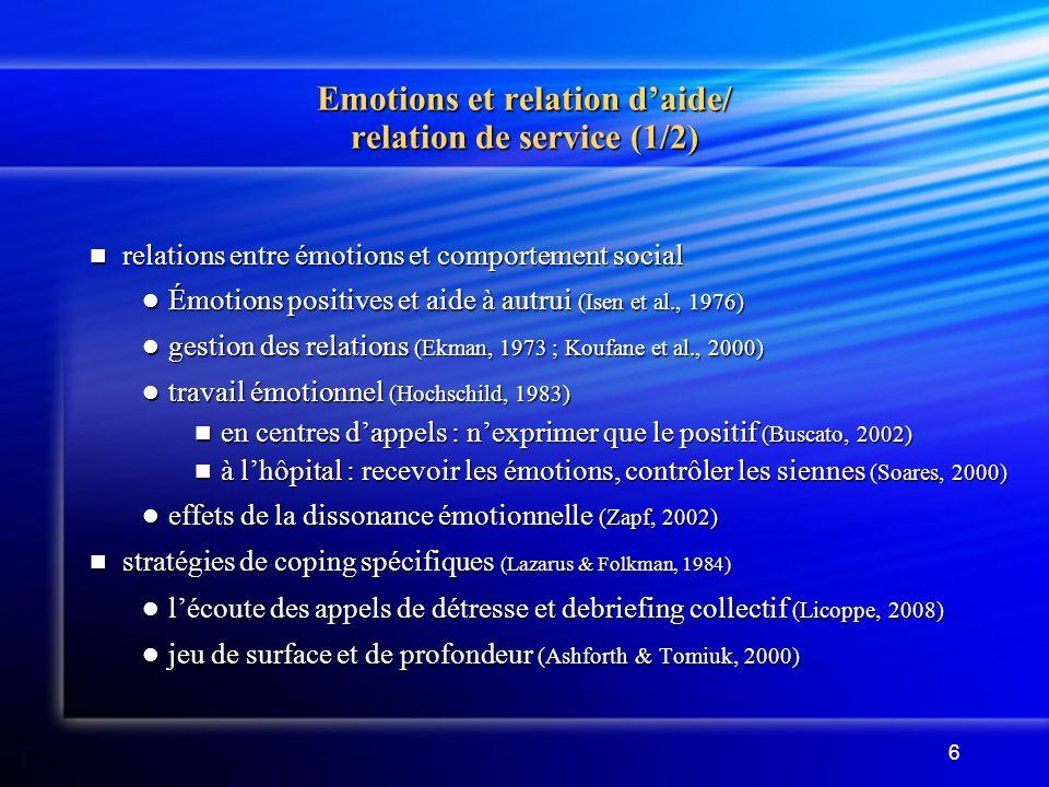 6 Emotions et relation daide/ relation de service (1/2) relations entre émotions et comportement social relations entre émotions et comportement social Émotions positives et aide à autrui (Isen et al., 1976) Émotions positives et aide à autrui (Isen et al., 1976) gestion des relations (Ekman, 1973 ; Koufane et al., 2000) gestion des relations (Ekman, 1973 ; Koufane et al., 2000) travail émotionnel (Hochschild, 1983) travail émotionnel (Hochschild, 1983) en centres dappels : nexprimer que le positif (Buscato, 2002) en centres dappels : nexprimer que le positif (Buscato, 2002) à lhôpital : recevoir les émotions, contrôler les siennes (Soares, 2000) à lhôpital : recevoir les émotions, contrôler les siennes (Soares, 2000) effets de la dissonance émotionnelle (Zapf, 2002) effets de la dissonance émotionnelle (Zapf, 2002) stratégies de coping spécifiques (Lazarus & Folkman, 1984) stratégies de coping spécifiques (Lazarus & Folkman, 1984) lécoute des appels de détresse et debriefing collectif (Licoppe, 2008) lécoute des appels de détresse et debriefing collectif (Licoppe, 2008) jeu de surface et de profondeur (Ashforth & Tomiuk, 2000) jeu de surface et de profondeur (Ashforth & Tomiuk, 2000)