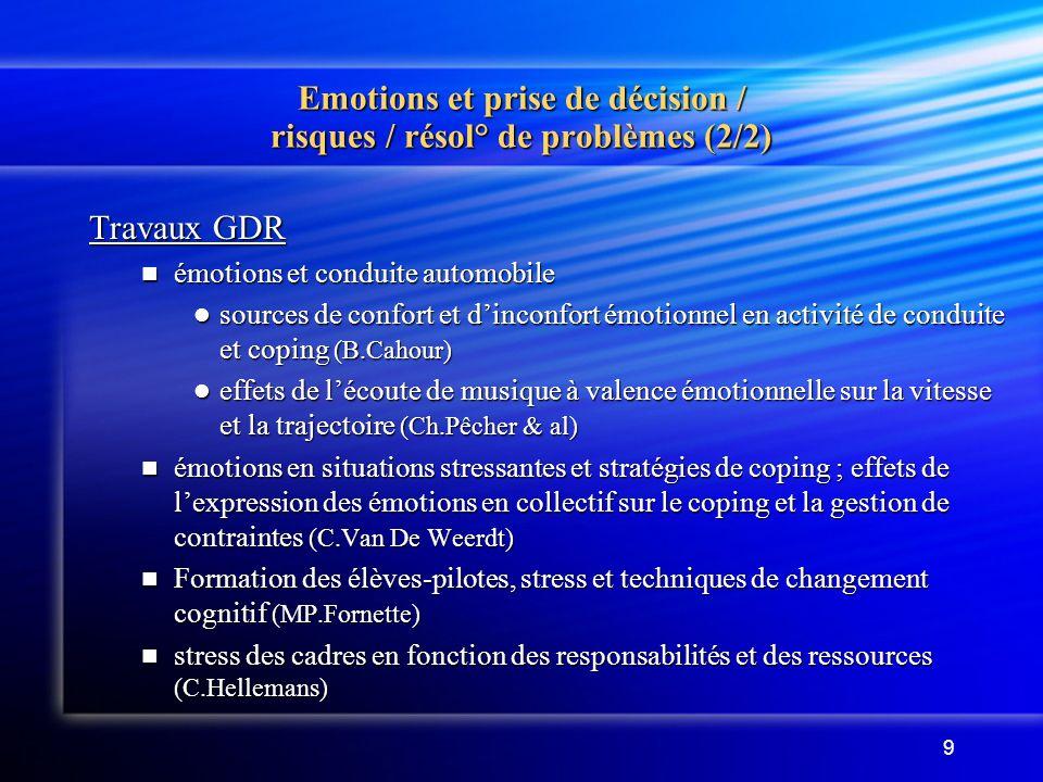 9 Emotions et prise de décision / risques / résol° de problèmes (2/2) Travaux GDR émotions et conduite automobile émotions et conduite automobile sources de confort et dinconfort émotionnel en activité de conduite et coping (B.Cahour) sources de confort et dinconfort émotionnel en activité de conduite et coping (B.Cahour) effets de lécoute de musique à valence émotionnelle sur la vitesse et la trajectoire (Ch.Pêcher & al) effets de lécoute de musique à valence émotionnelle sur la vitesse et la trajectoire (Ch.Pêcher & al) émotions en situations stressantes et stratégies de coping ; effets de lexpression des émotions en collectif sur le coping et la gestion de contraintes (C.Van De Weerdt) émotions en situations stressantes et stratégies de coping ; effets de lexpression des émotions en collectif sur le coping et la gestion de contraintes (C.Van De Weerdt) Formation des élèves-pilotes, stress et techniques de changement cognitif (MP.Fornette) Formation des élèves-pilotes, stress et techniques de changement cognitif (MP.Fornette) stress des cadres en fonction des responsabilités et des ressources (C.Hellemans) stress des cadres en fonction des responsabilités et des ressources (C.Hellemans)