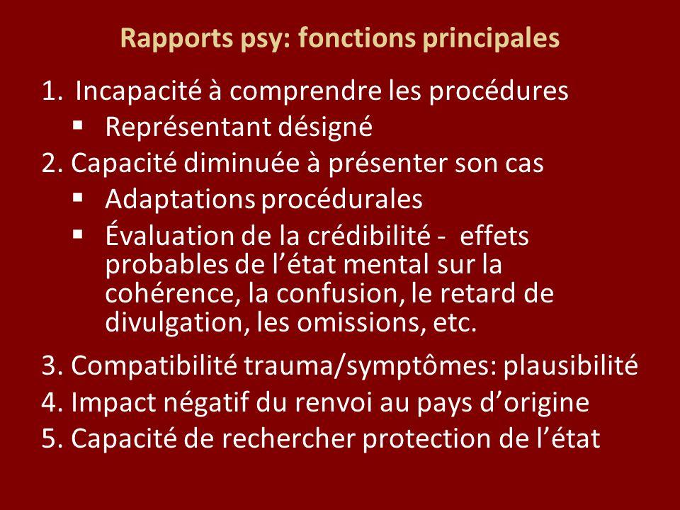 Rapports psy: fonctions principales 1.Incapacité à comprendre les procédures Représentant désigné 2.