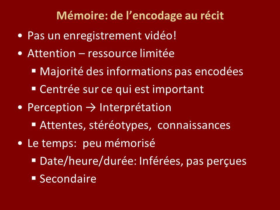 Mémoire: de lencodage au récit Pas un enregistrement vidéo.