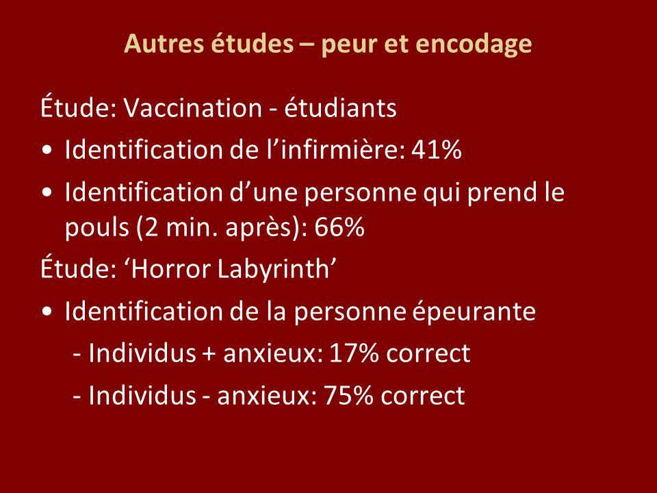 Autres études – peur et encodage Étude: Vaccination - étudiants Identification de linfirmière: 41% Identification dune personne qui prend le pouls (2 min.