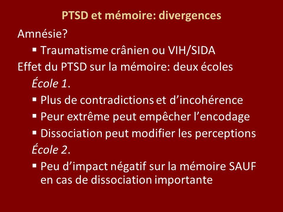 PTSD et mémoire: divergences Amnésie.