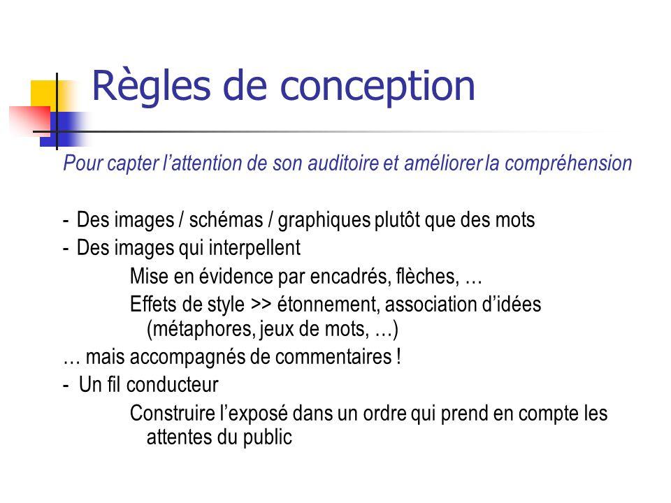 Règles de conception Pour capter lattention de son auditoire et améliorer la compréhension -Des images / schémas / graphiques plutôt que des mots -Des