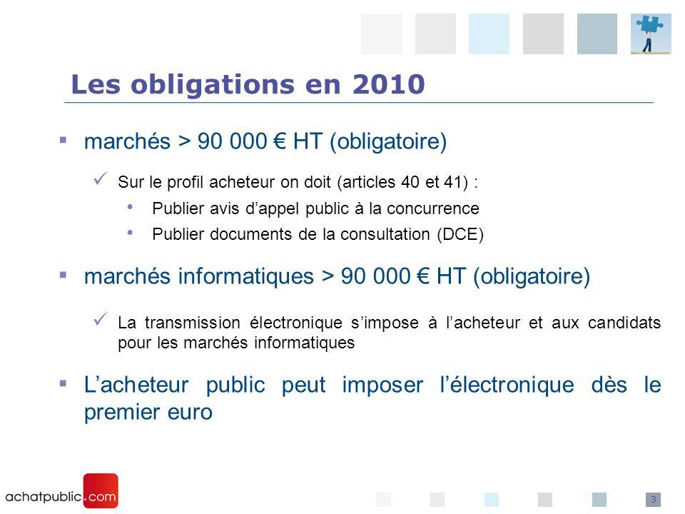 3 marchés > 90 000 HT (obligatoire) Sur le profil acheteur on doit (articles 40 et 41) : Publier avis dappel public à la concurrence Publier documents