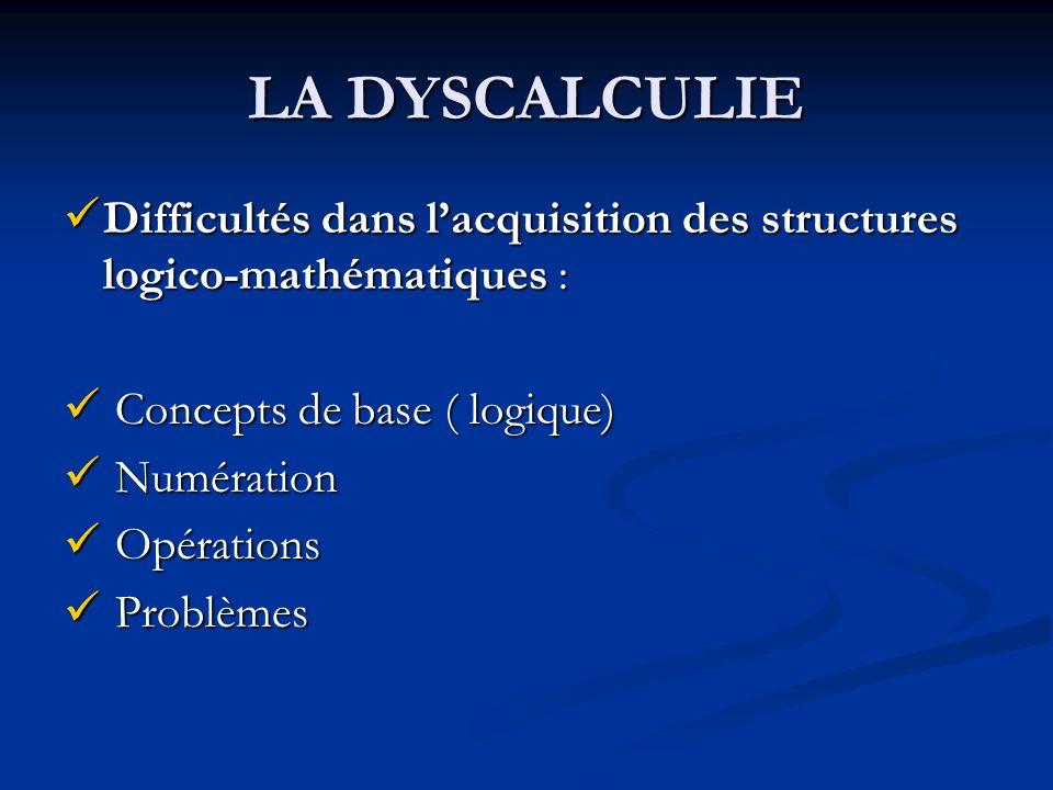 LA DYSCALCULIE Difficultés dans lacquisition des structures logico-mathématiques : Difficultés dans lacquisition des structures logico-mathématiques : Concepts de base ( logique) Concepts de base ( logique) Numération Numération Opérations Opérations Problèmes Problèmes