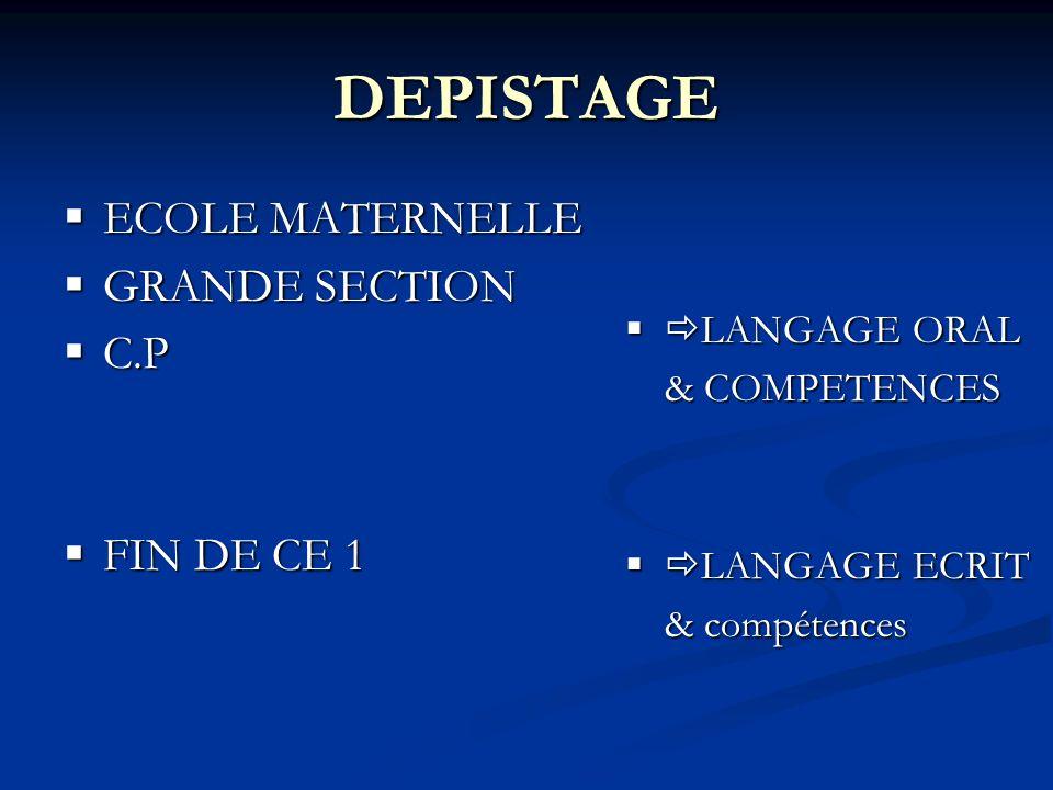 DEPISTAGE ECOLE MATERNELLE ECOLE MATERNELLE GRANDE SECTION GRANDE SECTION C.P C.P FIN DE CE 1 FIN DE CE 1 LANGAGE ORAL LANGAGE ORAL & COMPETENCES LANGAGE ECRIT LANGAGE ECRIT & compétences