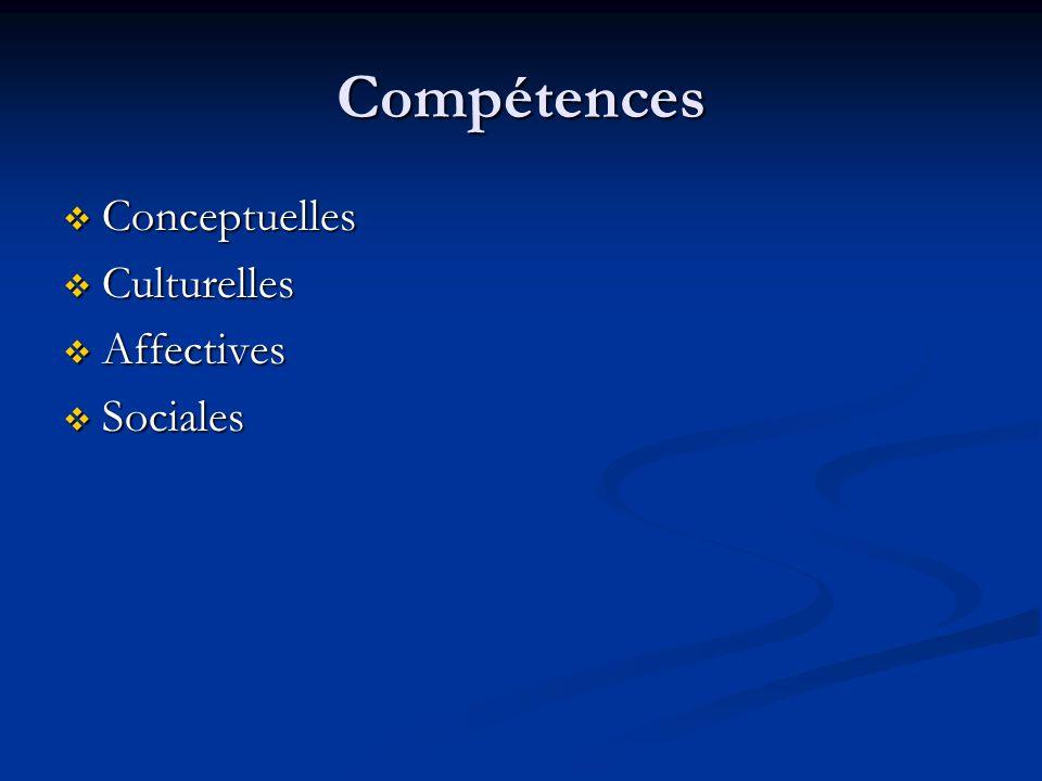 Compétences Conceptuelles Conceptuelles Culturelles Culturelles Affectives Affectives Sociales Sociales