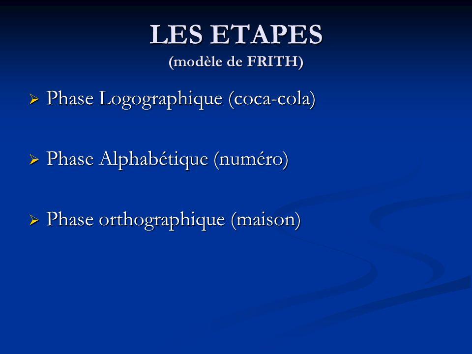 LES ETAPES (modèle de FRITH) Phase Logographique (coca-cola) Phase Logographique (coca-cola) Phase Alphabétique (numéro) Phase Alphabétique (numéro) Phase orthographique (maison) Phase orthographique (maison)