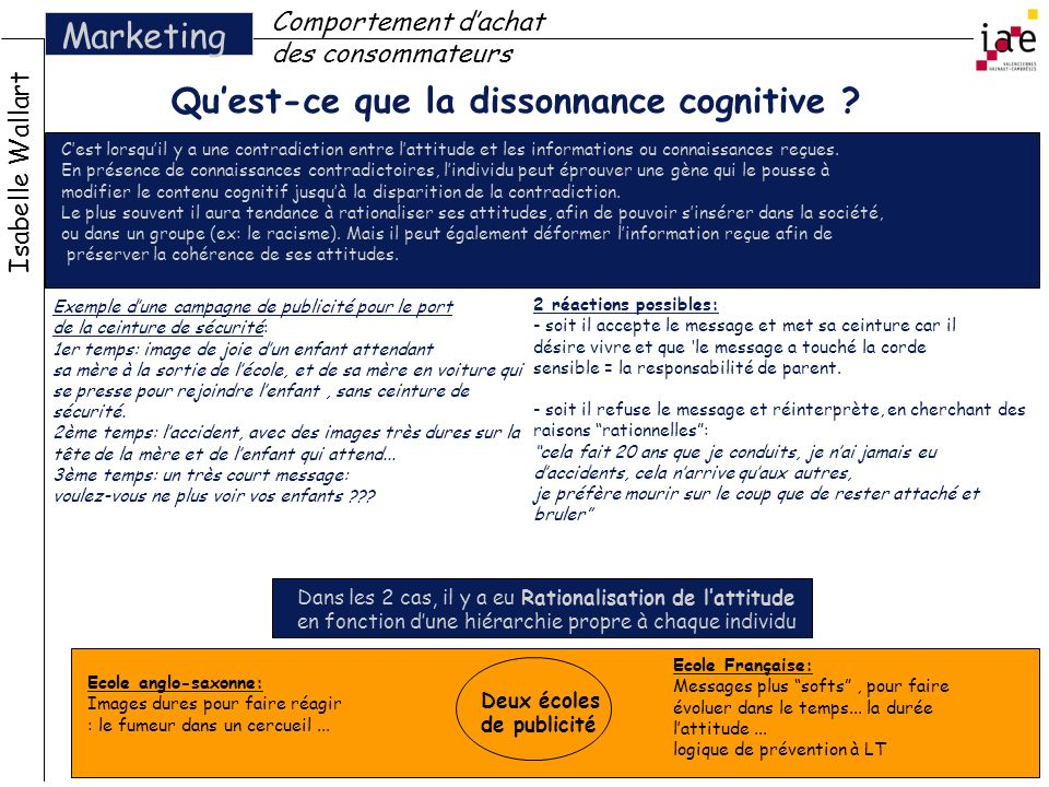 Quest-ce que la dissonnance cognitive ? Isabelle Wallart Marketing Comportement dachat des consommateurs Cest lorsquil y a une contradiction entre lat