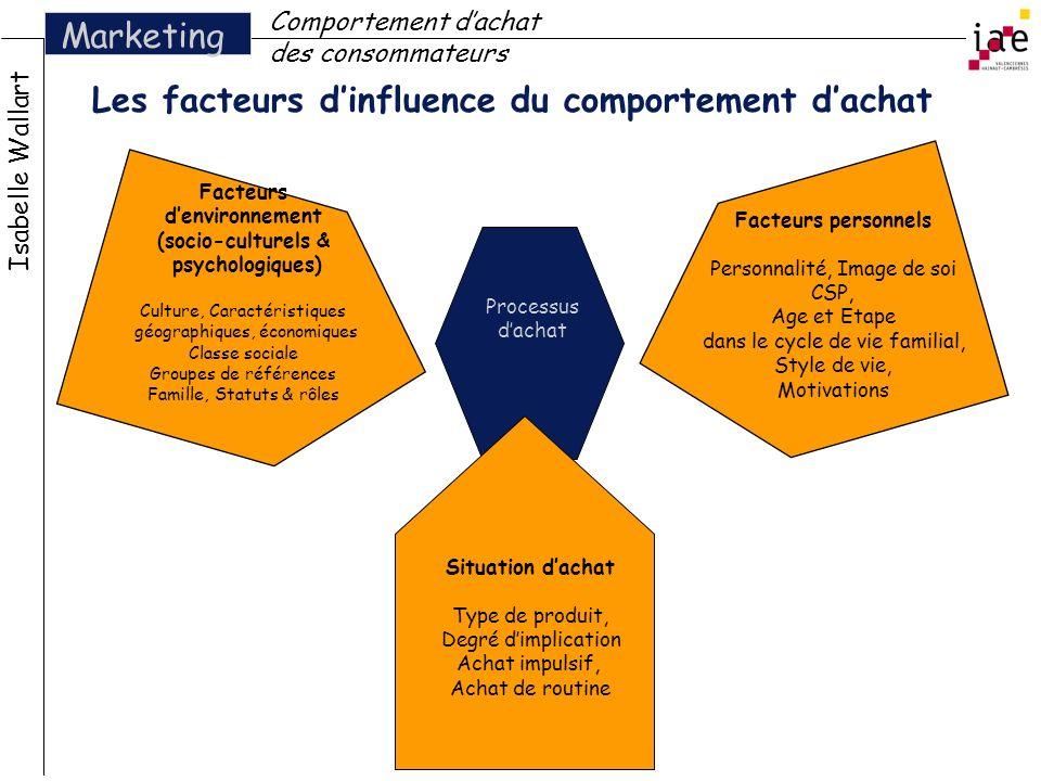 Les facteurs dinfluence du comportement dachat Isabelle Wallart Marketing Comportement dachat des consommateurs Processus dachat Facteurs denvironneme
