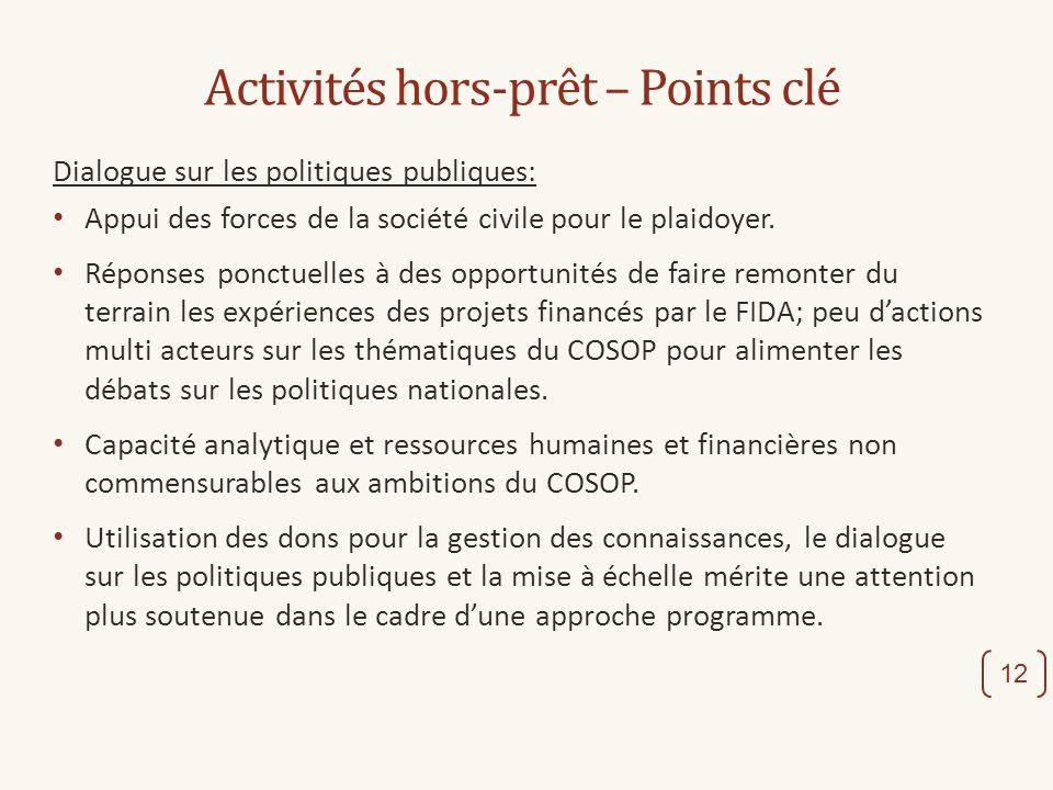 Activités hors-prêt – Points clé Dialogue sur les politiques publiques: Appui des forces de la société civile pour le plaidoyer. Réponses ponctuelles