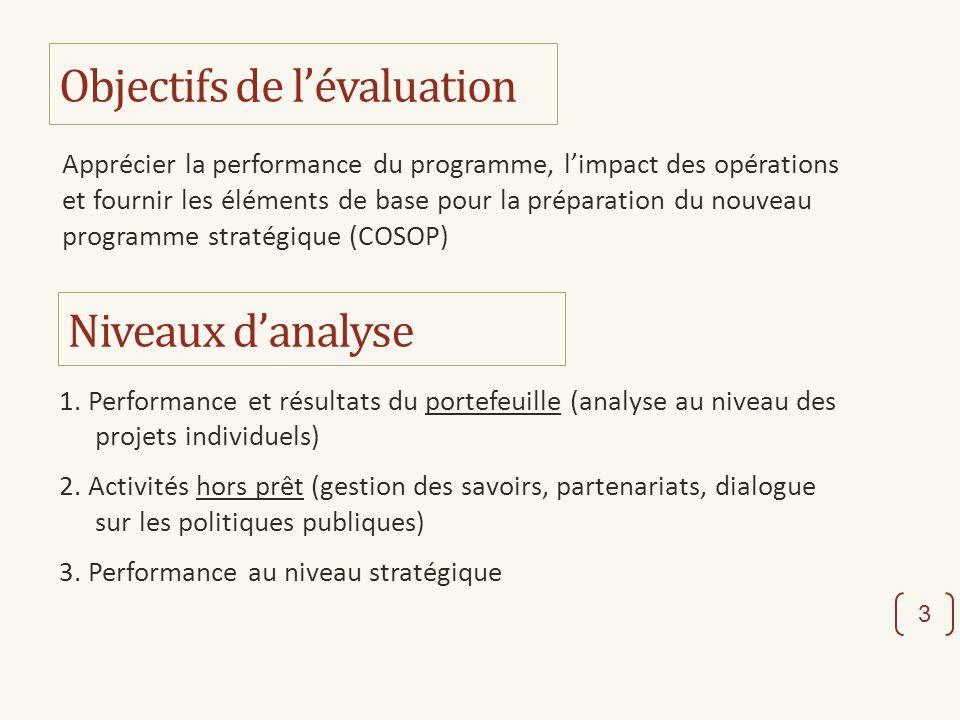 Objectifs de lévaluation Apprécier la performance du programme, limpact des opérations et fournir les éléments de base pour la préparation du nouveau programme stratégique (COSOP) 3 1.