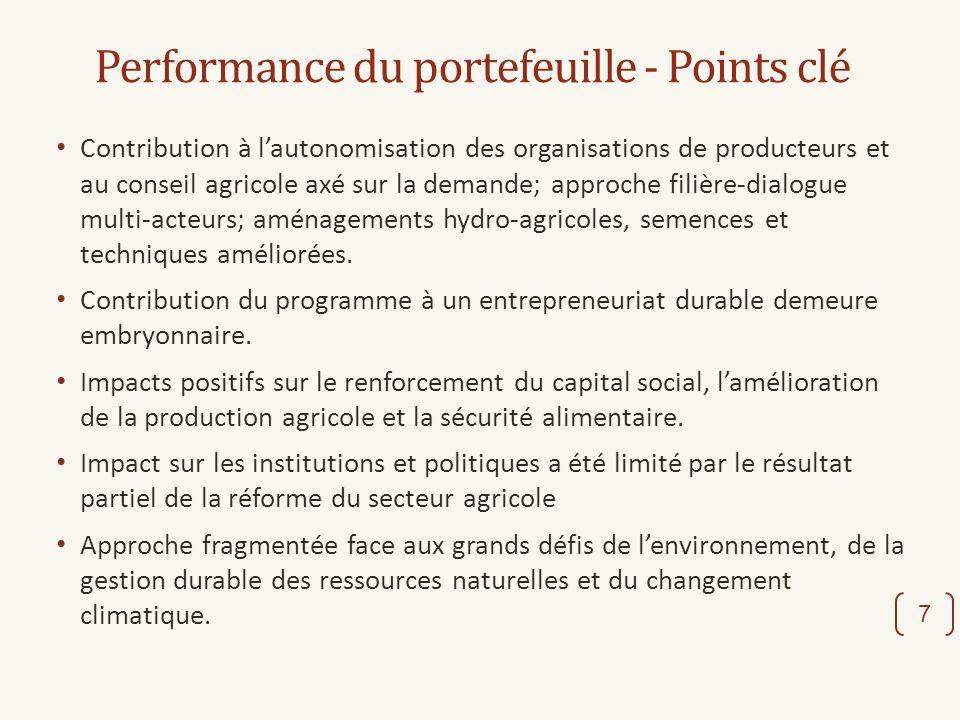Performance du portefeuille - Points clé (suite) Au niveau des projets, perspectives de durabilité plus positives Bon dosage dans le trio i) participation des bénéficiaires; ii) infrastructures gérables par les communautés; et iii) attention plus soutenue au rendement économique.