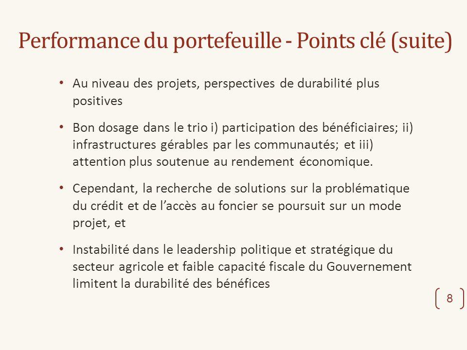 Performance du portefeuille - Points clé (suite) Au niveau des projets, perspectives de durabilité plus positives Bon dosage dans le trio i) participa