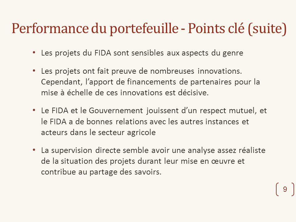 Performance du portefeuille - Points clé (suite) Les projets du FIDA sont sensibles aux aspects du genre Les projets ont fait preuve de nombreuses inn